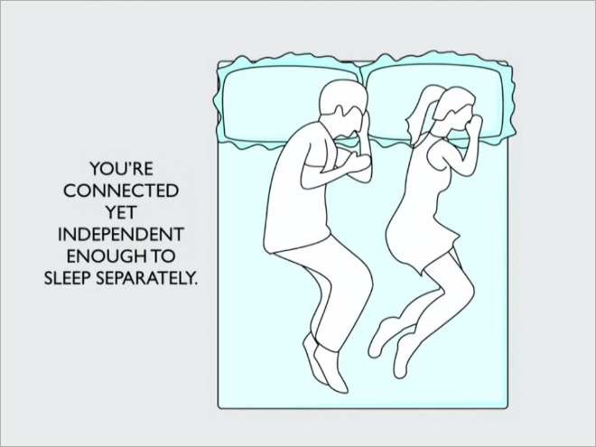 Image showing Sleeping Positions and Relationships through drawings