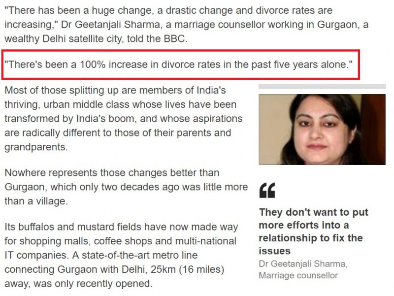 Arranged marriage statistics