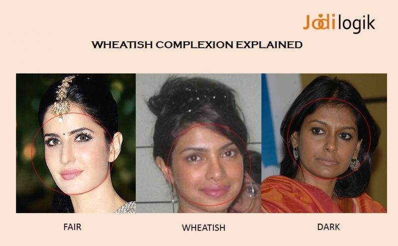 Makeup tips for wheatish complexion